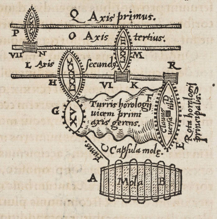 Cardano_Girolamo_1557_De_rerum_varietate_libri_XVII_Woodcut_on_p_365.jpg